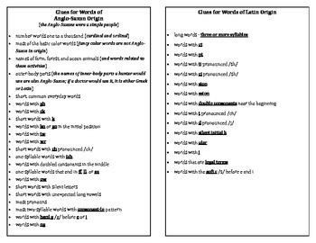 Anglo-Saxon, Latin, and Greek Origin File Folder Game - Orton-Gillingham