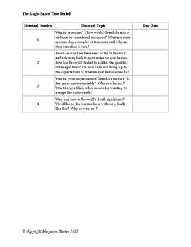 Anglo-Saxon Notecard Topics