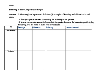 Anglo-Saxon Poem Analysis Worksheet