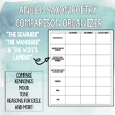 Anglo Saxon Poetry Comparison Organizer
