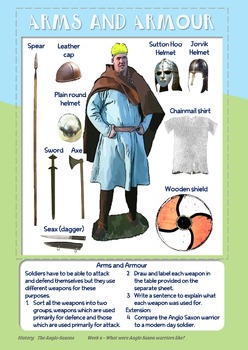 Anglo-Saxon warriors - Attack or defend?