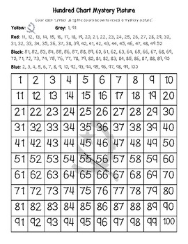 Angola Flag Hundred Chart Mystery Picture with Number Cards