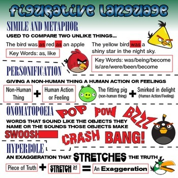 Angry Bird Figurative Language Poster