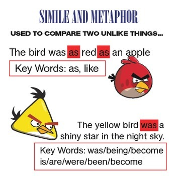 Angry Bird Individual Classroom Posters