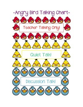 Angry Bird Talking Chart