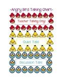 Angry Bird Talking Chart