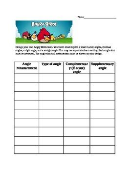 Angry Birds Angles