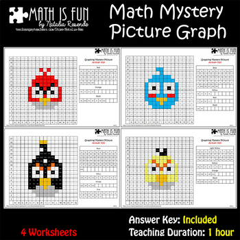 Angry Birds – Math Mystery Picture Graph