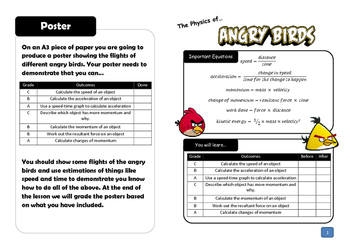 Angry Birds Physics and Math Resources