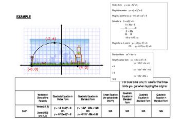 Angry Birds Quadratic Functions