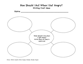 Angry Ideas Web - Graphic Organizer