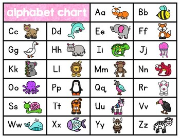 Slobbery image pertaining to abc printable chart