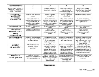 Animal Adaptation Project and Rubric