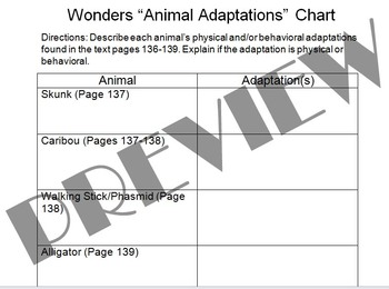 "Animal Adaptations Chart (pair w/McGraw Hill Wonders Text ""Animal Adaptations"")"