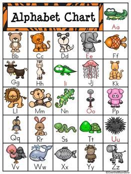 Animal Alphabet A-Z | Alphabet Poster Set | Tiger Stripe