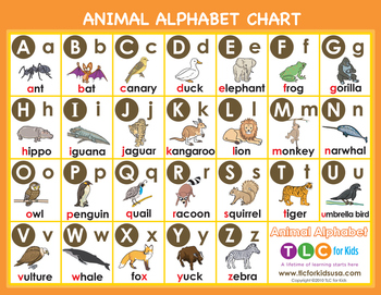 Animal Alphabet Chart By Tlc Phonics Program Teachers Pay Teachers