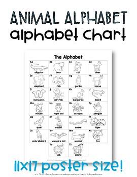 Animal Alphabet Chart (Poster Size)