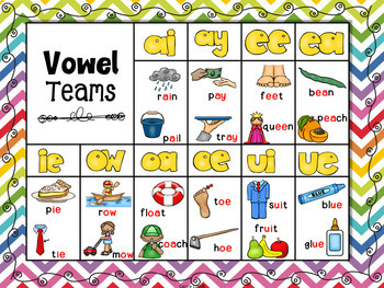 Animal Alphabet Wall Cards with Phonics Posters and Numbers 1 - 10