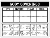 Animal Body Coverings Sort - DISTANCE LEARNING (No Prep)