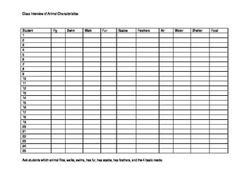Animal Characteristics Checklist