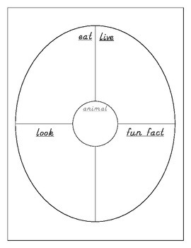 Animal Circle Map for Informative or Explanatory Writing