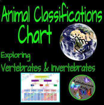 Animal Classification Chart Simple