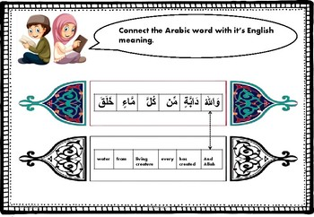 Animal Classification (Islamic/Muslim)