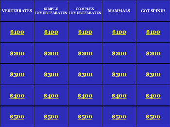 Jeopardy Review Game: Life Science Unit on Animal Classification