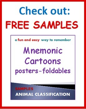 Animal Classification:  Vertebrate Mnemonic Cartoon Posters