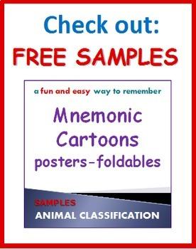 Animal Classification:  Vertebrate Mnemonic Cartoon Posters