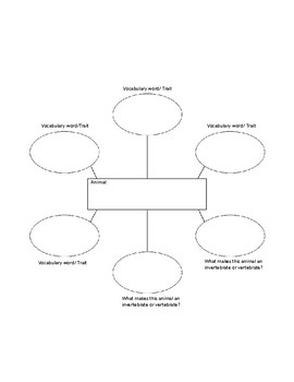 Animal Classification Writing Graphic Organizer and Rubric