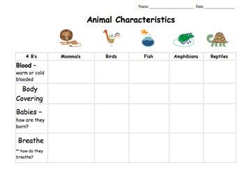 Animal Classification Writing Templates