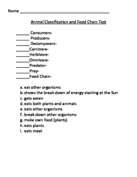 Animal Classification and Food Chain Review and Test