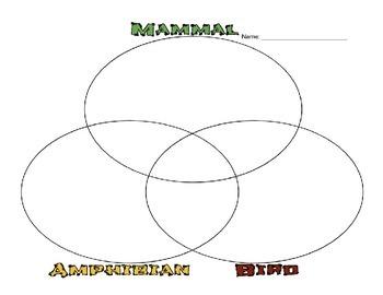 Animal Classification compare & Contrast tri venn