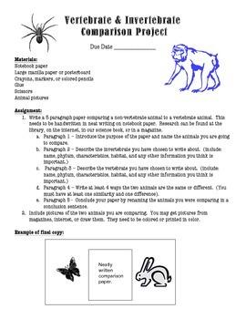 Vertebrate/Invertebrate Research Paper
