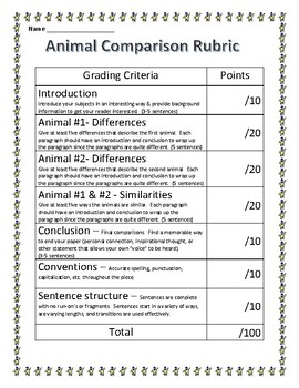 Animal Comparison Writing Rubric