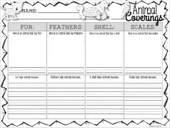 Science: Animal Body Coverings by Mrs. Motley: SOLTeacher | TpT