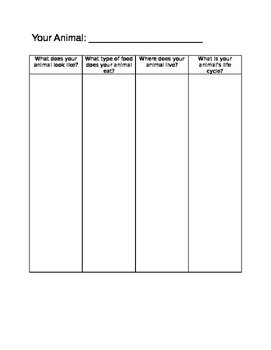 Animal Data Chart