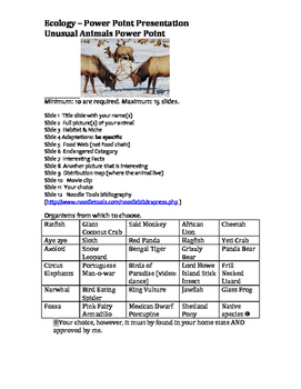 Animal Ecology: A Power Point Activity & Rubric for Students