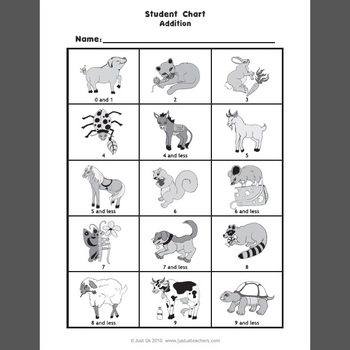 Animal Facts Addition - Math Facts Acquisition System