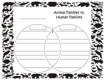 Animal Families vs Human Families