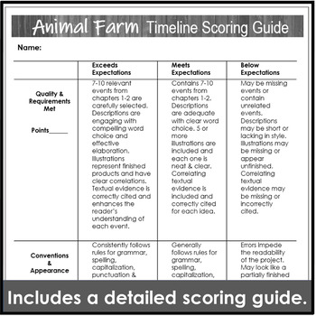 Animal Farm Timeline Activity