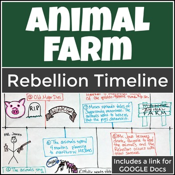 Animal Farm Activity with a Rebellion Timeline to Increase