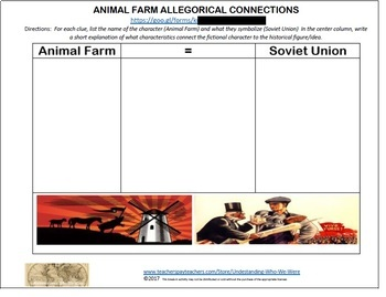 Animal Farm Allegorical Elements Digital Break Out DBQ Activity