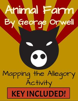 Animal Farm Allegory Activity