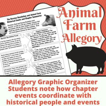 Animal Farm Allegory Graphic Organizer By Engaging And Effective