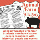 Animal Farm Allegory Graphic Organizer