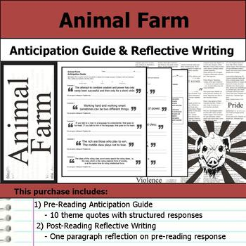 Animal Farm - Anticipation Guide & Post Reading Writing