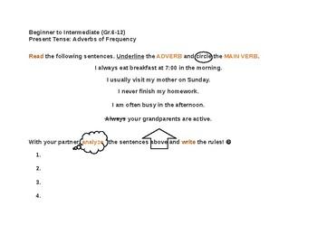 Adverbs of Frequency (ESL Students: Beginner-Low Intermediate)