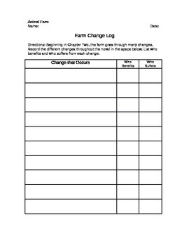 Animal Farm Change Graphic Organizer